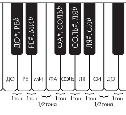 пианино_piano